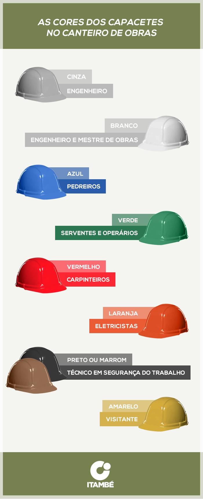 Cores capacetes