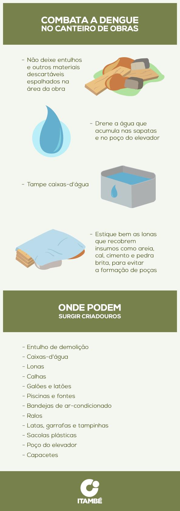 Info_ObraDengue