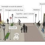 """Modelo mostra as características da """"rua completa"""": tentativa de harmonizar a vida urbana"""