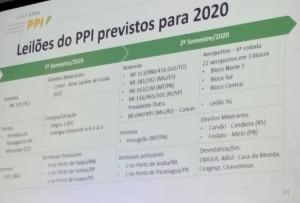 Painel mostra todas as concessões que serão colocadas em leilão no 1º semestre e no 2º semestre de 2020. Crédito: Cia. de Cimento Itambé