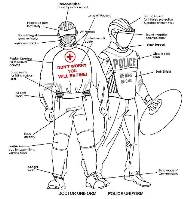 Segundo o designer indiano Somesh Singh, a eficácia de proteção dos uniformes está entre 95% e 99%. Crédito: Craft Village