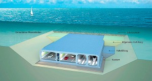 Túnel imerso terá aduelas com mais de 200 metros de comprimento e pesando 73.500 toneladas Crédito: Femern Link Contractors