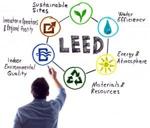 Certificação LEED fez a régua subir na cadeia produtiva da construção civil e passou a influenciar de projetistas a fabricantes de materiais Crédito: WorldGBC